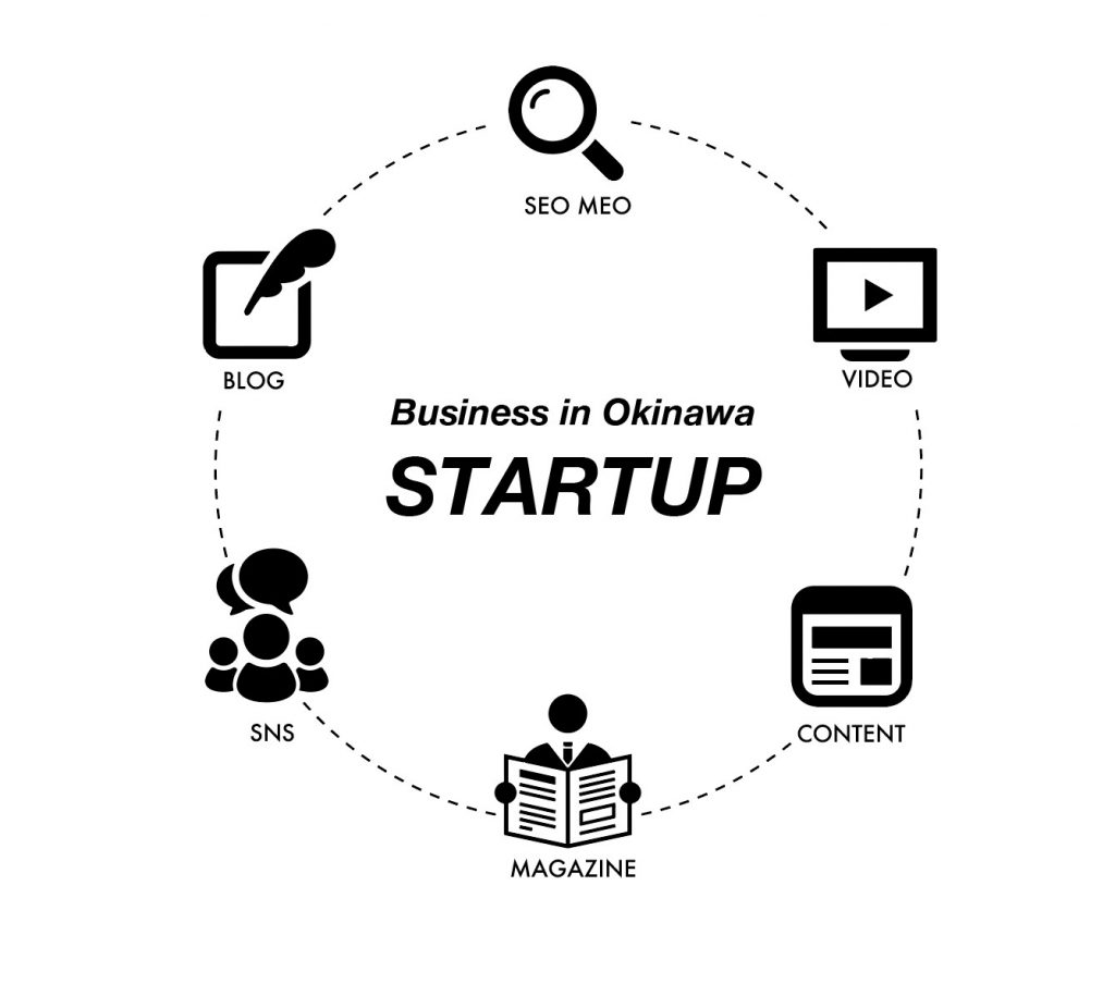 Npnp-Startup