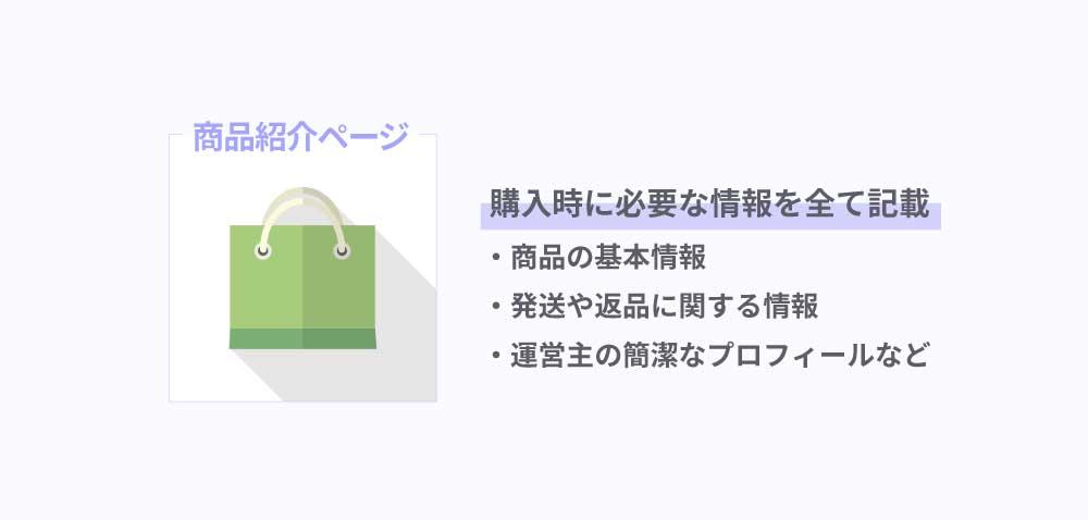 商品ページに必要な情報のリスト